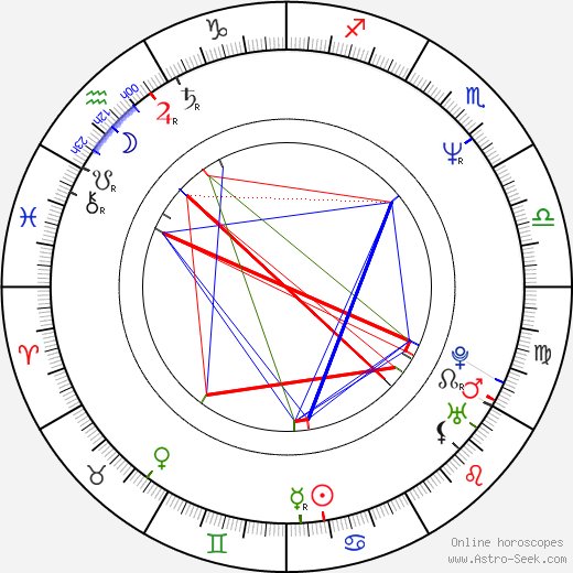 Kalpana Chawla tema natale, oroscopo, Kalpana Chawla oroscopi gratuiti, astrologia