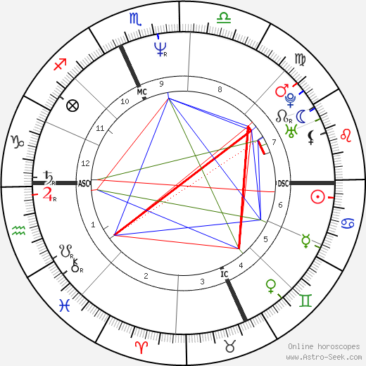 Kathleen Dempsey astro natal birth chart, Kathleen Dempsey horoscope, astrology