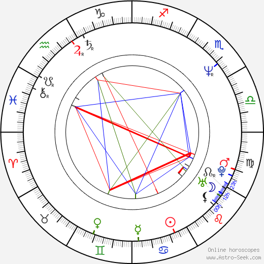 Ken Austin birth chart, Ken Austin astro natal horoscope, astrology