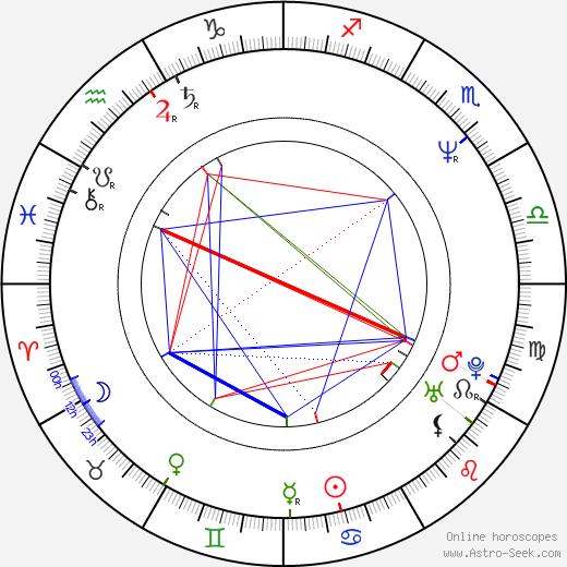Kimberly Foster tema natale, oroscopo, Kimberly Foster oroscopi gratuiti, astrologia