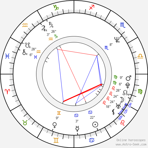 Lolita Davidovich birth chart, biography, wikipedia 2018, 2019