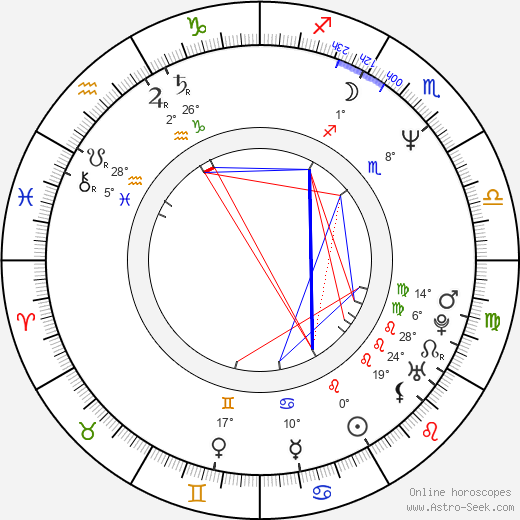 Martin Gore birth chart, biography, wikipedia 2020, 2021