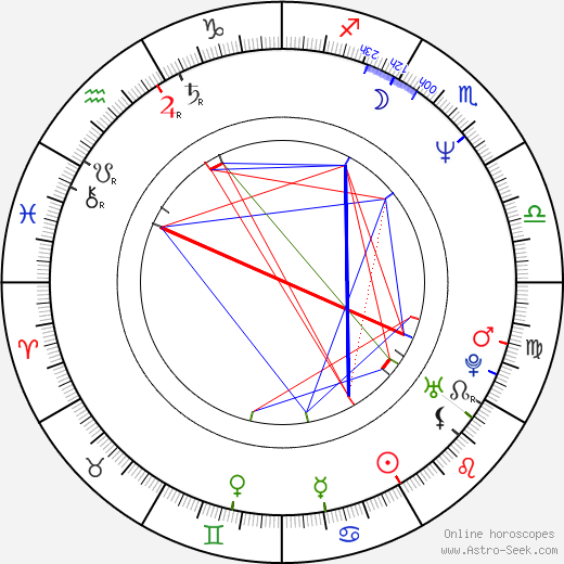 Martin Gore birth chart, Martin Gore astro natal horoscope, astrology