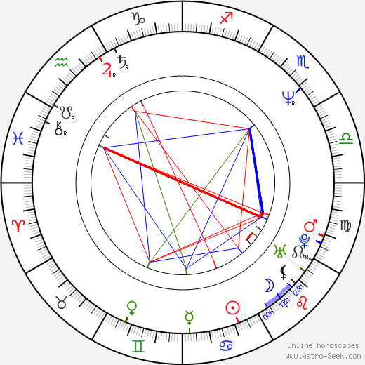 Matthew Saks birth chart, Matthew Saks astro natal horoscope, astrology