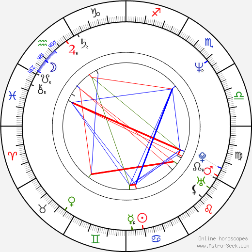 Michelle Wright birth chart, Michelle Wright astro natal horoscope, astrology