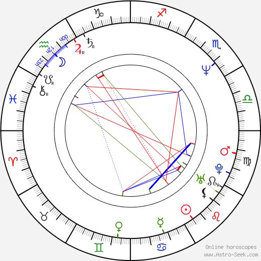 Paul Ganus birth chart, Paul Ganus astro natal horoscope, astrology