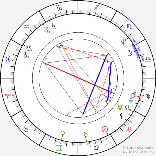 Robert Peters birth chart, Robert Peters astro natal horoscope, astrology