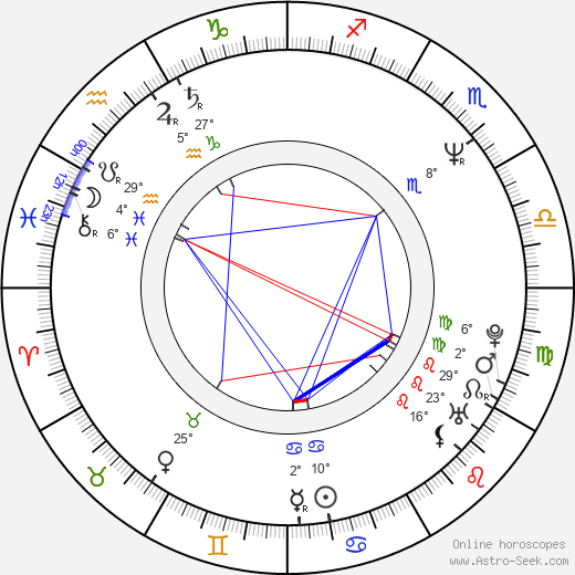 Samy Naceri birth chart, biography, wikipedia 2018, 2019