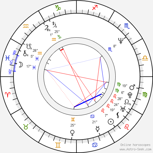 Skye Blue birth chart, biography, wikipedia 2019, 2020