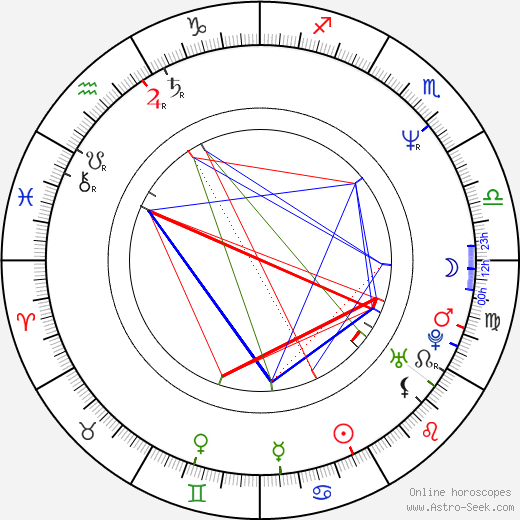 Terry Taylor birth chart, Terry Taylor astro natal horoscope, astrology