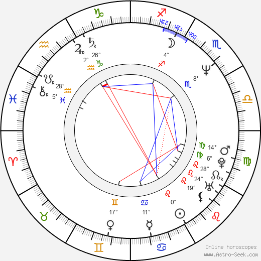 Woody Harrelson birth chart, biography, wikipedia 2020, 2021