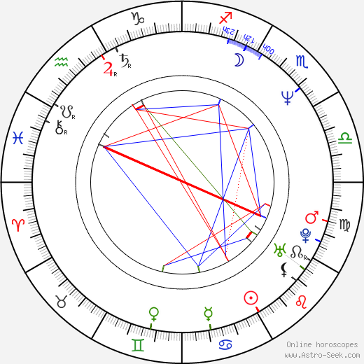 Woody Harrelson birth chart, Woody Harrelson astro natal horoscope, astrology