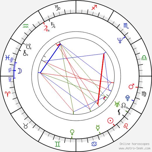Zaharie Ahmad Shah birth chart, Zaharie Ahmad Shah astro natal horoscope, astrology