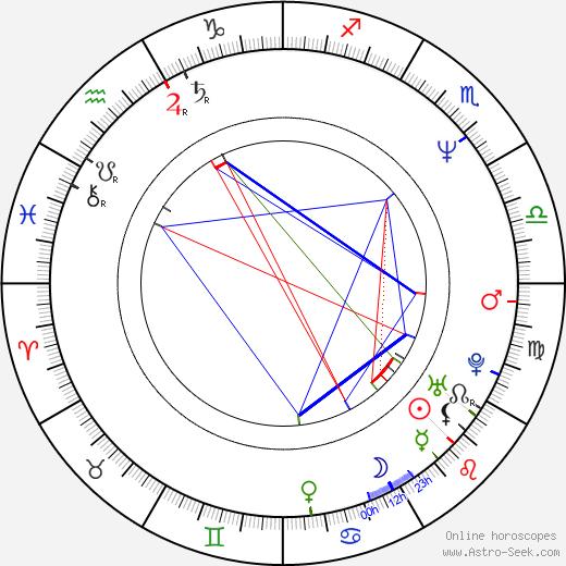 Amy Stiller birth chart, Amy Stiller astro natal horoscope, astrology
