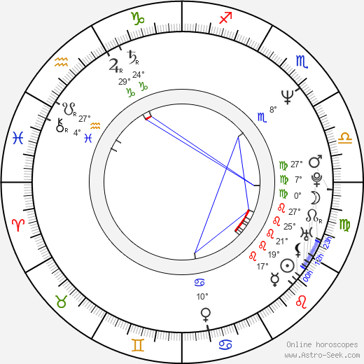 Andrea Maria Dusl birth chart, biography, wikipedia 2019, 2020