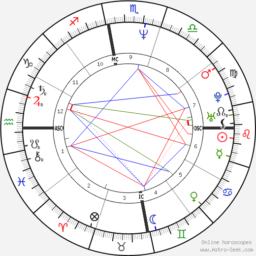Barack Obama astro natal birth chart, Barack Obama horoscope, astrology