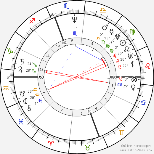 Billy Ray Cyrus tema natale, biography, Biografia da Wikipedia 2020, 2021