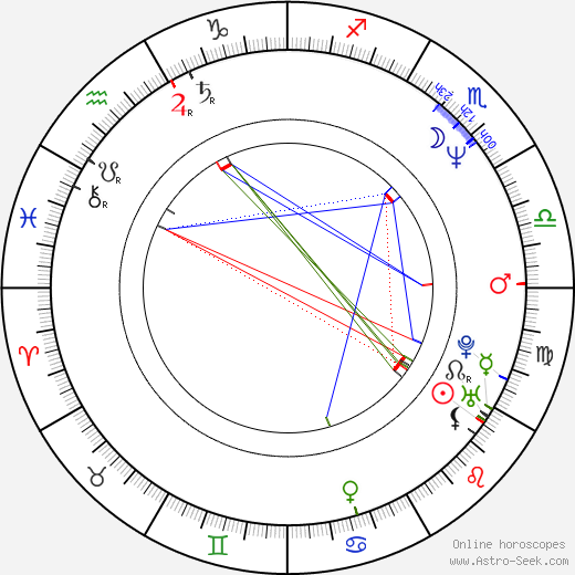 Birol Ünel astro natal birth chart, Birol Ünel horoscope, astrology