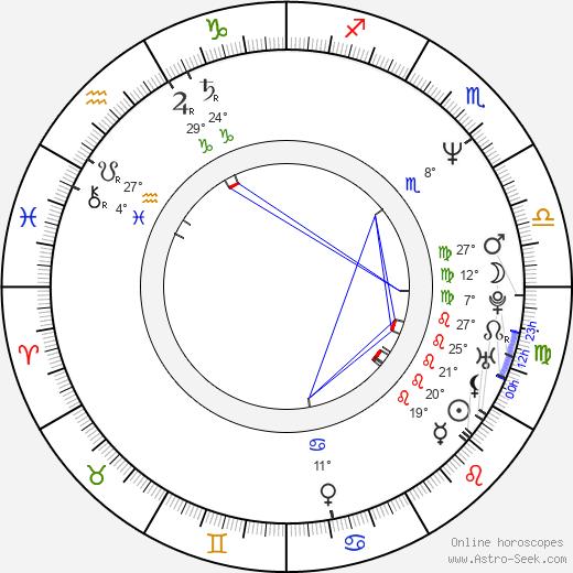 Bryan Burrough birth chart, biography, wikipedia 2019, 2020