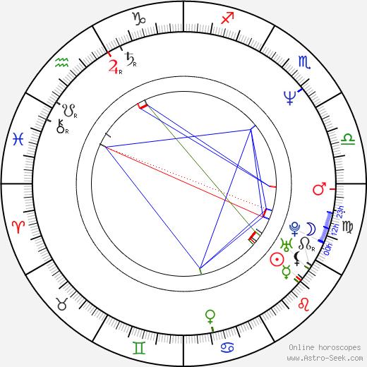 Bryan Burrough astro natal birth chart, Bryan Burrough horoscope, astrology