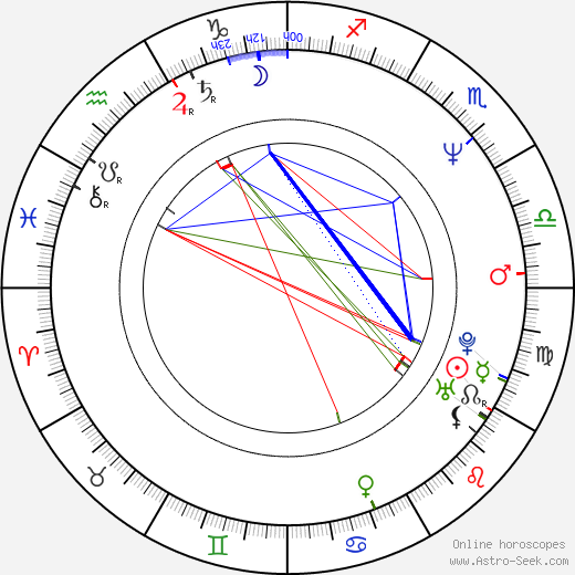 Cezary Zak astro natal birth chart, Cezary Zak horoscope, astrology