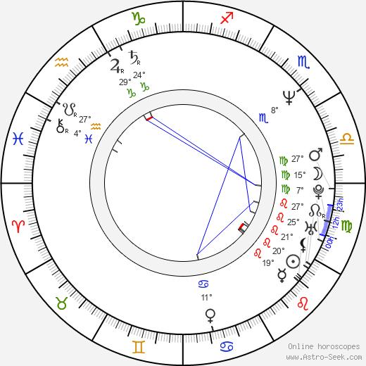 Dawnn Lewis birth chart, biography, wikipedia 2020, 2021