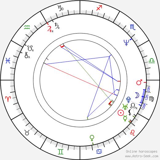 Dawnn Lewis birth chart, Dawnn Lewis astro natal horoscope, astrology