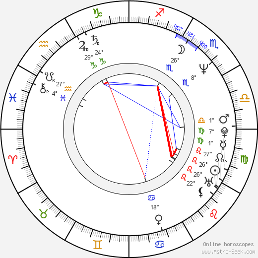 Francesca Comencini birth chart, biography, wikipedia 2018, 2019