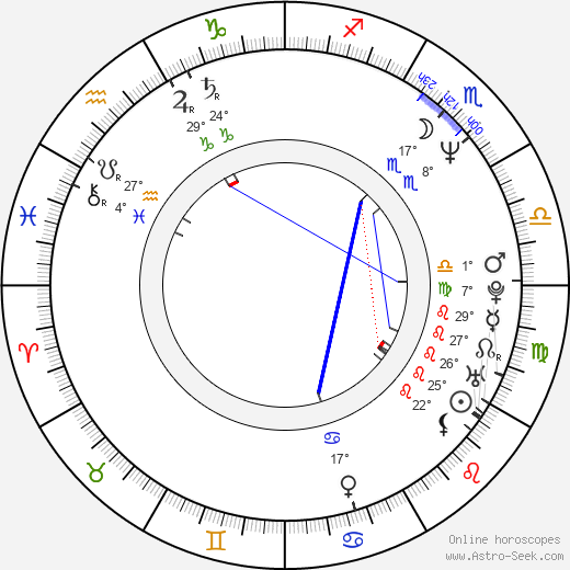 Glenn Plummer birth chart, biography, wikipedia 2019, 2020