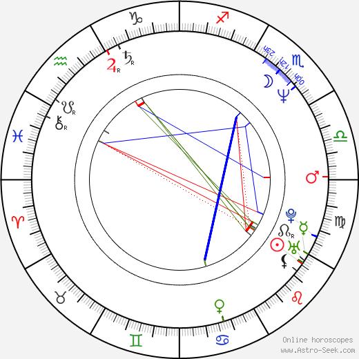 Гленн Пламмер Glenn Plummer день рождения гороскоп, Glenn Plummer Натальная карта онлайн
