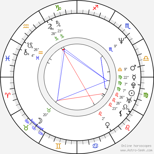 Ioan Gyuri Pascu birth chart, biography, wikipedia 2019, 2020