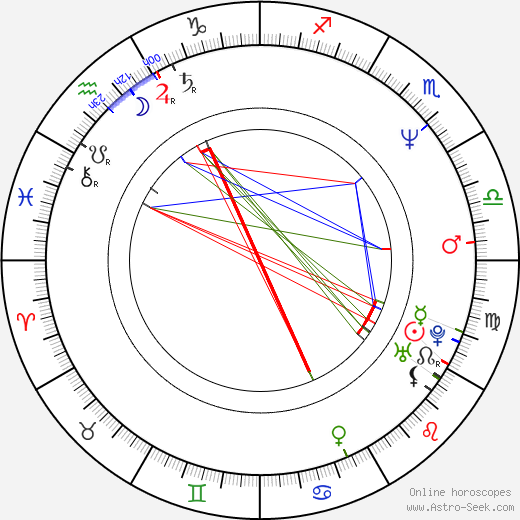 Jared Harris astro natal birth chart, Jared Harris horoscope, astrology