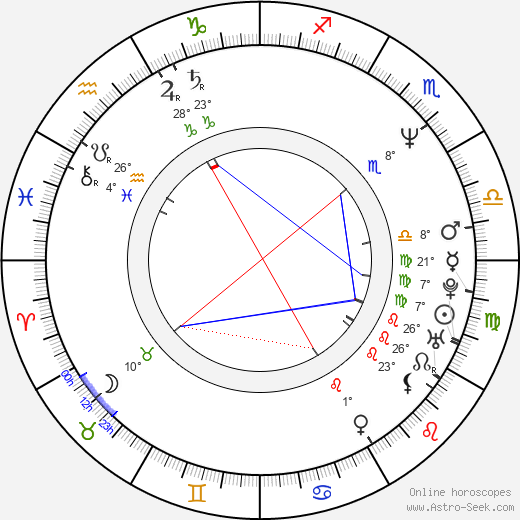 Karl T. Wright birth chart, biography, wikipedia 2019, 2020