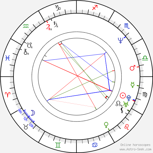 Karl T. Wright astro natal birth chart, Karl T. Wright horoscope, astrology