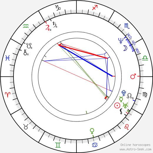 Kati Outinen astro natal birth chart, Kati Outinen horoscope, astrology