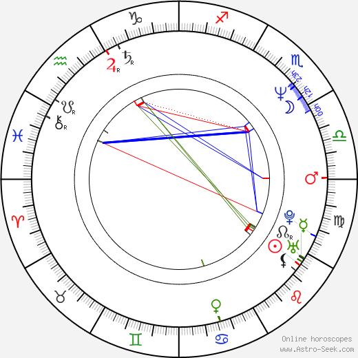 Larry B. Scott tema natale, oroscopo, Larry B. Scott oroscopi gratuiti, astrologia