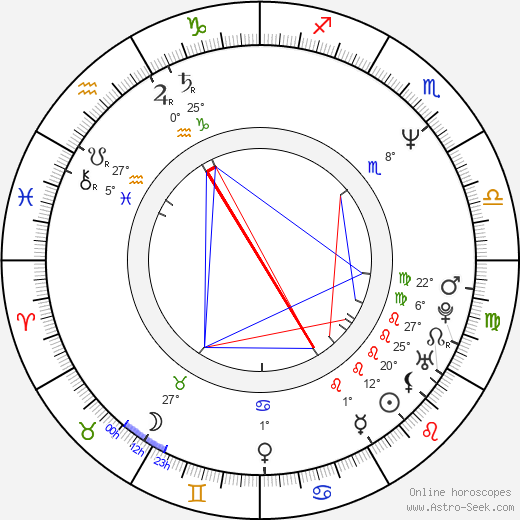 Lauren Tom birth chart, biography, wikipedia 2019, 2020