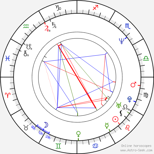 Lauren Tom birth chart, Lauren Tom astro natal horoscope, astrology