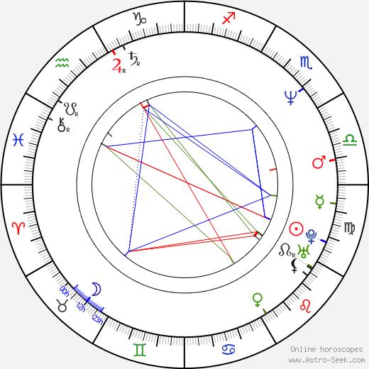 Leonard L. Thomas astro natal birth chart, Leonard L. Thomas horoscope, astrology