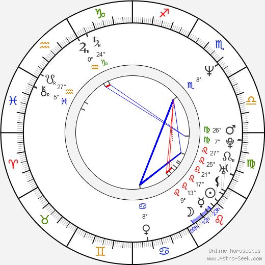 Marilyn Ghigliotti birth chart, biography, wikipedia 2019, 2020