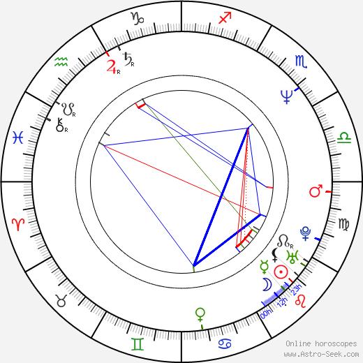 Marilyn Ghigliotti astro natal birth chart, Marilyn Ghigliotti horoscope, astrology