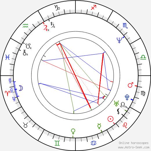 Michael Davis tema natale, oroscopo, Michael Davis oroscopi gratuiti, astrologia