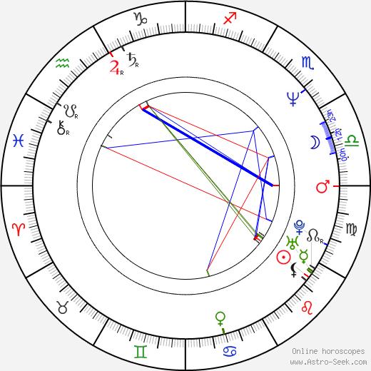 Michaela Dornonville de la Cour astro natal birth chart, Michaela Dornonville de la Cour horoscope, astrology