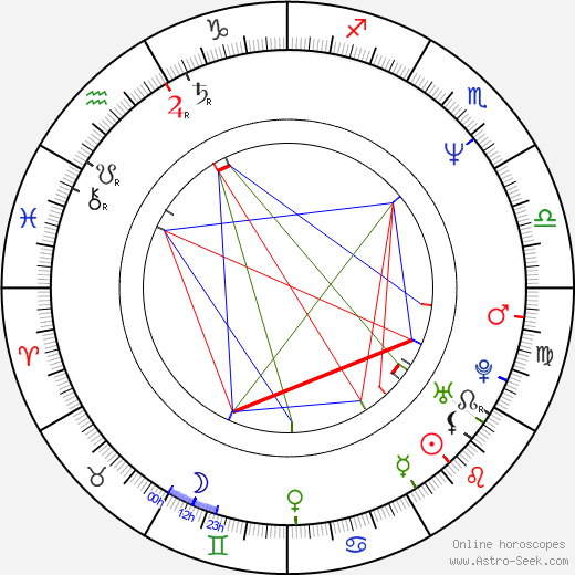 Mieke Bouve astro natal birth chart, Mieke Bouve horoscope, astrology