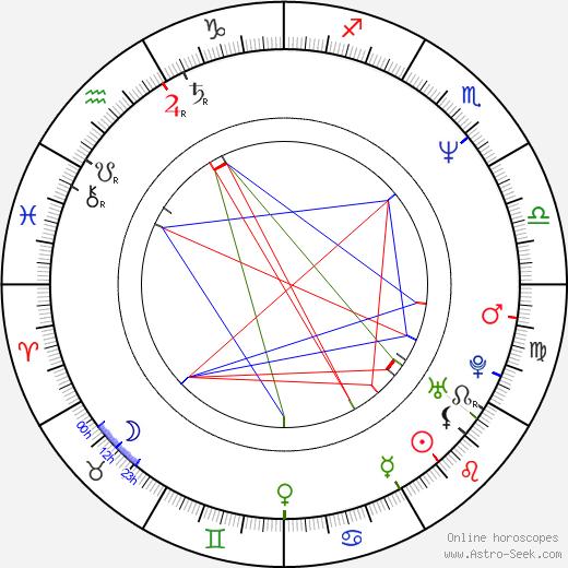 Molly Hagan tema natale, oroscopo, Molly Hagan oroscopi gratuiti, astrologia