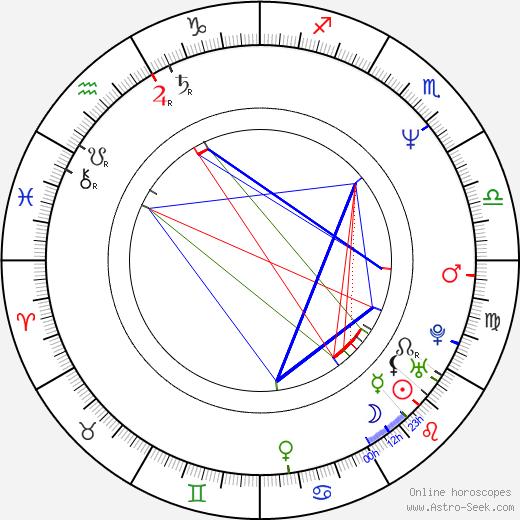 Nicolas Berggruen birth chart, Nicolas Berggruen astro natal horoscope, astrology