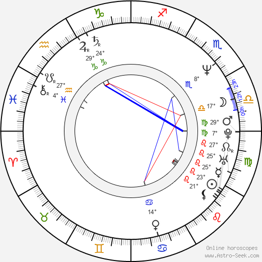 Noam Murro birth chart, biography, wikipedia 2019, 2020