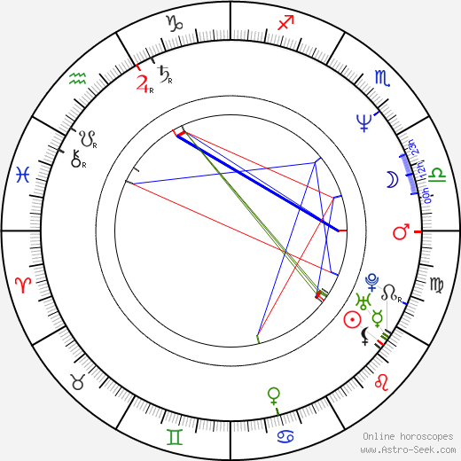 Noam Murro astro natal birth chart, Noam Murro horoscope, astrology
