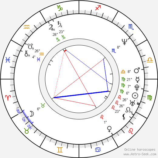 Sally Yeh birth chart, biography, wikipedia 2020, 2021