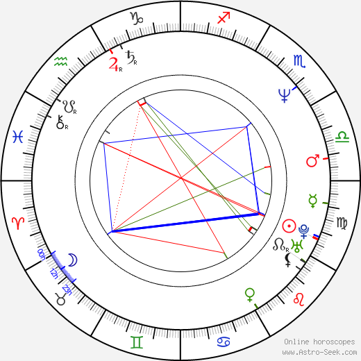 Sally Yeh birth chart, Sally Yeh astro natal horoscope, astrology